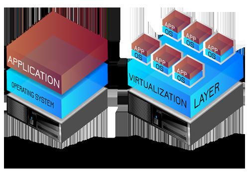data-center-wirtualizacja
